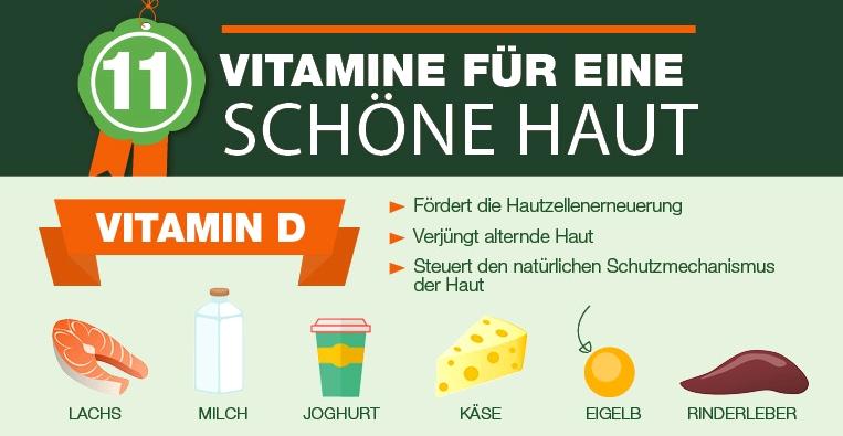 Eine Grafik mit Vitamin-D-Lieferanten